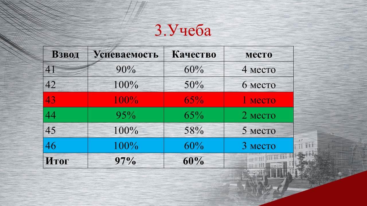 %d1%81%d0%bb%d0%b0%d0%b9%d0%b415